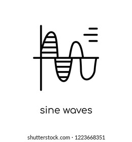 Sine Waves Analysis icon. Trendy modern flat linear vector Sine Waves Analysis icon on white background from thin line Business and analytics collection, editable outline stroke vector illustration