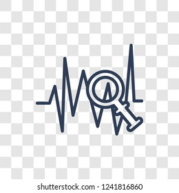 Sine Waves Analysis icon. Trendy linear Sine Waves Analysis logo concept on transparent background from Business and analytics collection