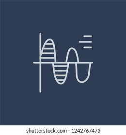 Sine Waves Analysis icon. Trendy flat vector line Sine Waves Analysis icon on dark blue background from Business and analytics collection.
