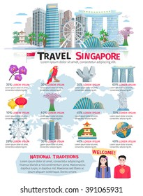 Singapore culture sightseeing tours and national traditions information for travelers infographic flat poster abstract vector illustration