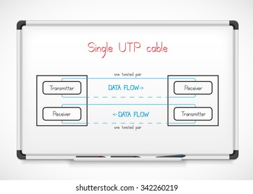 Single UTP Cable Diagram On Paper Stock Vector (Royalty Free ... on rj45 cable diagram, bnc cable diagram, cat6 cable diagram, fibre optic cable diagram, optical fiber cable diagram, coaxial cable diagram, rj11 cable diagram, fiber optic cable diagram, twisted pair cable diagram, cat 5e cable diagram, cat5 cable diagram, cross connect cable diagram, category 5 cable diagram, cat 7 cable diagram,