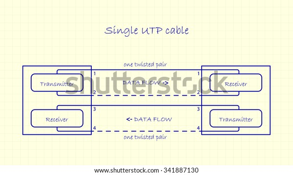single utp cable diagram on paper stock vector royalty free