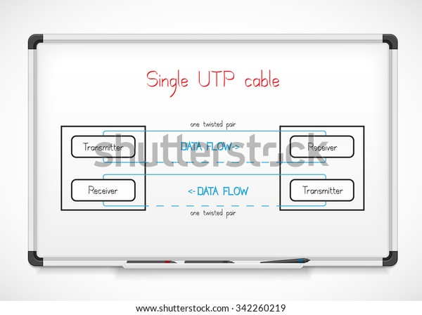single utp cable diagram on whiteboard stock vector royalty
