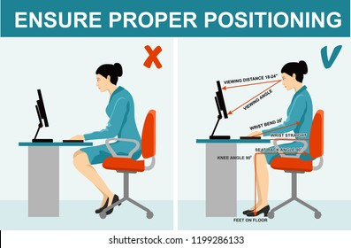 Sitting posture set. Right and wrong positions. Healthy lifestyle. The correct position when working at the computer in the office.