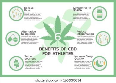 six benefits of CBD for athletes or Cannabidiol, Cannabis infographic information concept, hemp. flat symbol icon vector illustration design