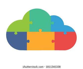 Six Part Cloud Puzzle Infographic