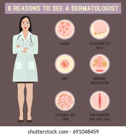 Six reasons to see a dermatologist. Useful for icons, pictograms and signs design. Dermatology and cosmetology concept. Vector illustration isolated on a violet background.