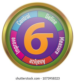Six Sigma DMAIC Illustration in Circle with Gold Frame