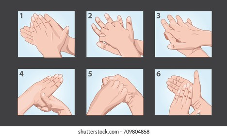Six steps of how to wash your hands