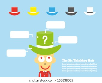 Thinking Hats Images b568a6b57868