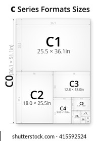 Size of series C paper sheets comparison chart, from C0 to C10 format in inches