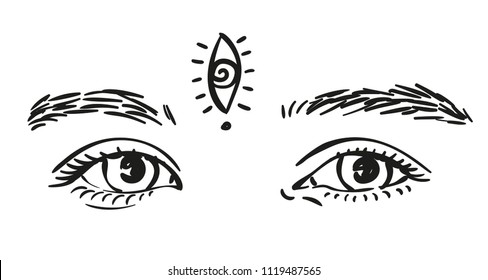 Sketch of beautiful eyes of teenage girl with third eye, Hand drawn vector illustration isolated