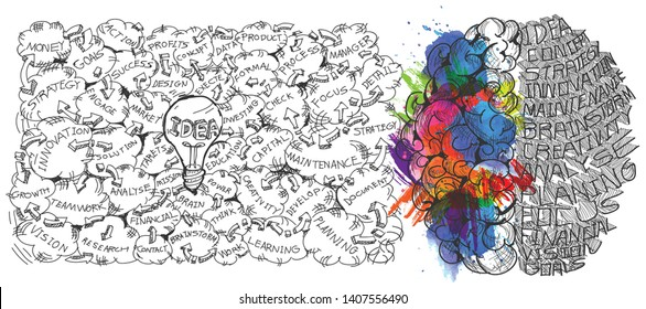 Sketch brain  and light bulbs, idea ,Business plan  data  text various - Background Colorful watercolor stains collection.