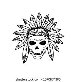 Sketchy of skull