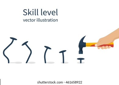 Skill level concept. Man holding a hammer in hand hammer nails, training skill. From beginner to skilled expert. Symbol of successful training and persistence. Vector illustration flat design.