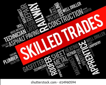 Skilled Trades word cloud collage, social concept background