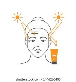 Skin care, skin damage UV protection sun block vector illustration