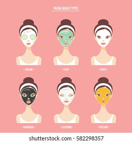 Skin care facial mask types vector icons