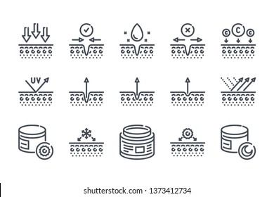 Skin care related line icon set. Skin cells and layers linear icons. Skin beauty outline vector sign collection.