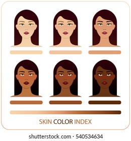 Skin color index infographic in vector. Brunette woman face with different color skin chart of level. Info-graphic vector of 6 types skin light dark. Level of skin color different nationalities races