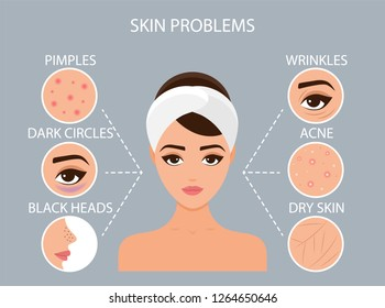 Skin problems, acne, wrinkles, pimples, dark circles, black heads, dry skin. Vector illustration.