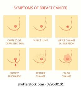 skin symptoms of breast cancer, self examination, tumor, body exam