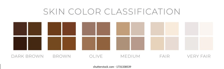 Skin Tone Color Classification by Fitzpatric Scale
