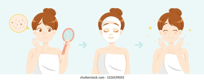 Skincare stages. Girl with blackhead problem on nose uses cosmetic mask. Cute vector illustration.
