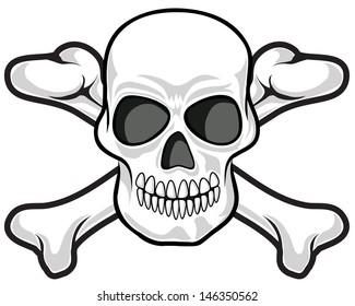 Skull and Cross bone