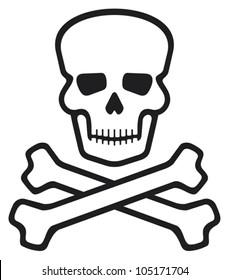skull and crossed bones pirate symbol