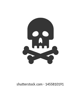 Skull icon template color editable. Skull symbol vector sign isolated on white background. Simple logo vector illustration for graphic and web design.
