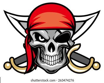 skull pirate head