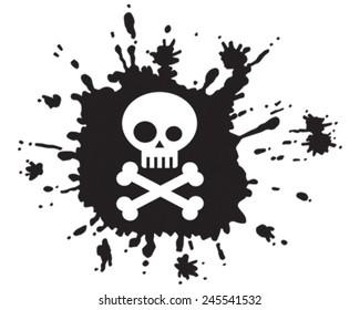 Skull Splat
