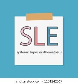 SLE Systemic Lupus Erythematosus written in a notebook paper- ve