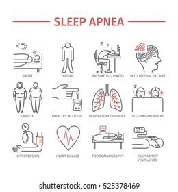 Sleep Apnea. Symptoms, Treatment. Line icons set. Vector signs for web graphics.