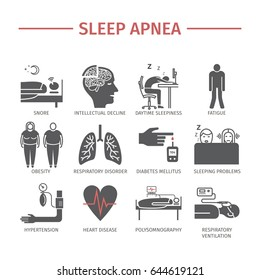 Sleep Apnea. Symptoms Treatment Vector signs