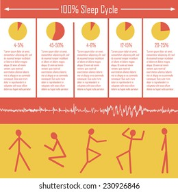 Sleep Cycle vector Infographics