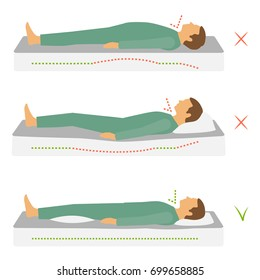 sleeping correct health body position, spine neck pain,