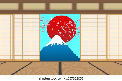 Sliding door, Japanese style