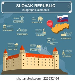 Slovakia infographics, statistical data, sights. Vector illustration