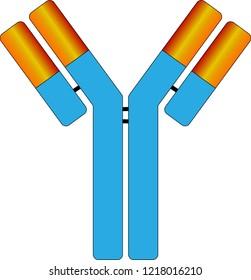 small antibody molecule logo