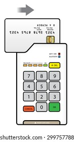 A small bluetooth point of sale pin pad / terminal with a card in the swipe slot.