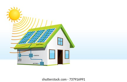 Small house with solar energy installation with names of system components in white background
