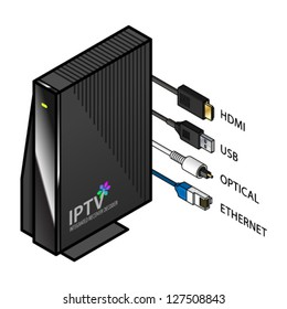 A small IPTV set top box or integrated receiver decoder with cables and connectors. Text labels.