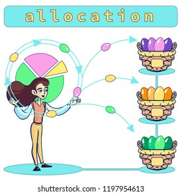 Smart business woman allocate egg into many baskets, delegates, puts eggs into baskets, diagrams, work and business, management