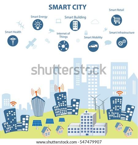 smart living tech
