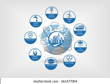 Smart city concept. Vector illustration with globe and connected objects like traffic control, energy and public transportation