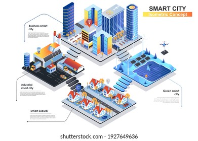 Smart city isometric concept. Scenes of people characters working at business or industrial center, lives at suburb, using green energy and innovation technology. Vector flat illustration in 3d design