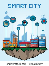 smart city on floating island with various things icon, iot and network concept, vection and illustration