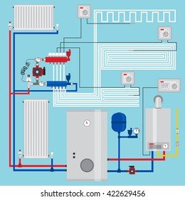 Smart energy-saving heating system with thermostats. Smart House with Room Thermostat.  Gas boiler, heating systems. Manifold with Pump. Green energy. Vector illustration.